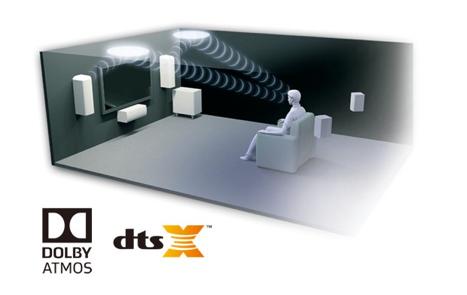 Прочувствуйте DTS:X™ и Dolby Atmos®