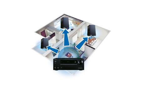 Технология FireConnect™ для мультирумного аудио