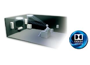 Экстраординарный новый формат Dolby Atmos®