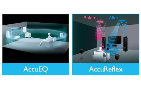 Система калибровки AccuEQ с технологией AccuReflex