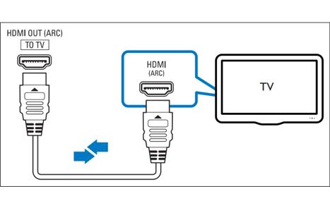 Добавьте Hi-Fi звук к TV развлечениям