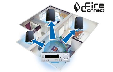Поддержка FireConnect™* для беспроводного мультирумного аудио