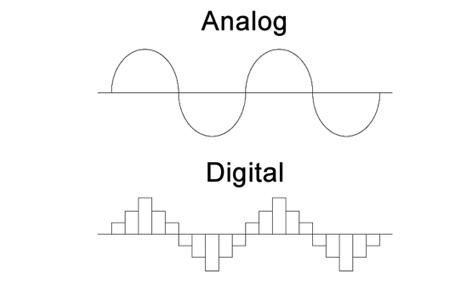 Раздельная цифровая/аналоговая компоновка схем и трансформаторов